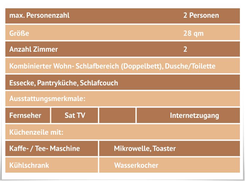 Ferienwohnung_info_10_apartment3_uitkieck