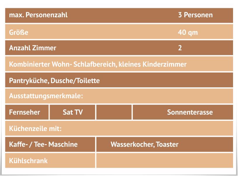Ferienwohnung_info_11_Hindenburgstrasse