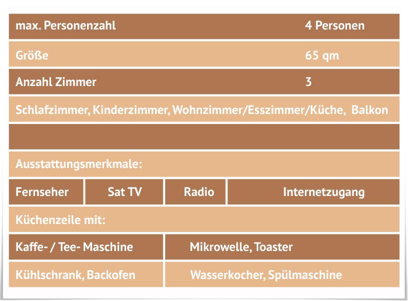 Ferienwohnung_info_meeresblick_maike