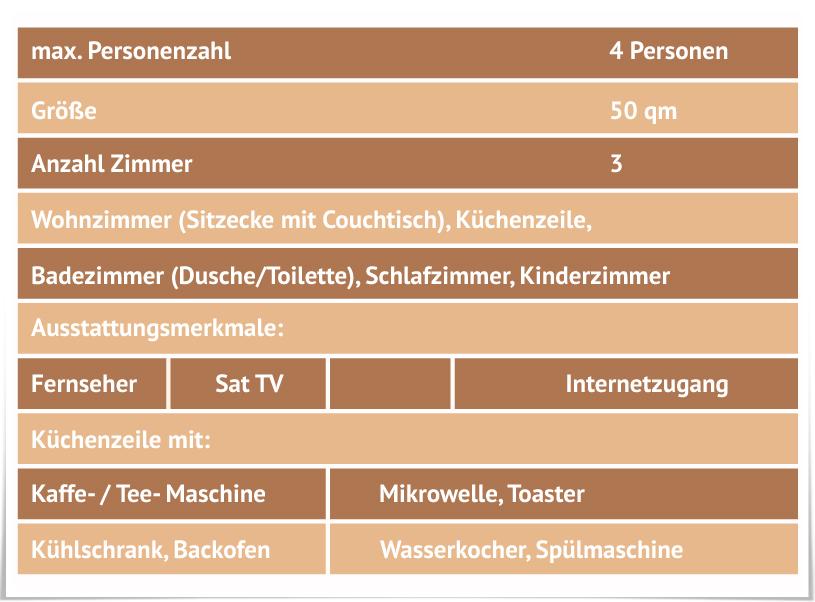 Ferienwohnung_info_moewe_walter