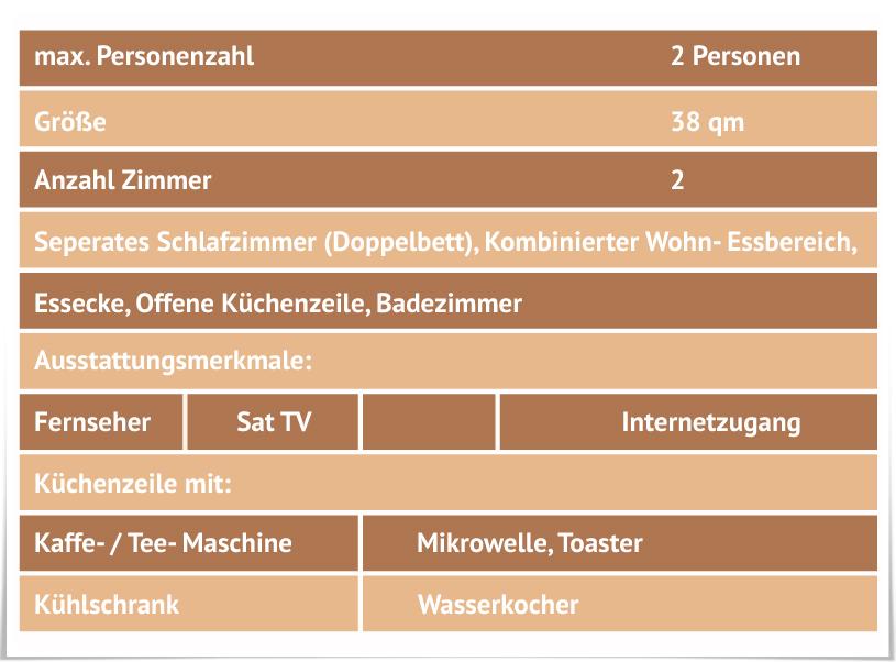 Ferienwohnung_info_sanddorn_wieland
